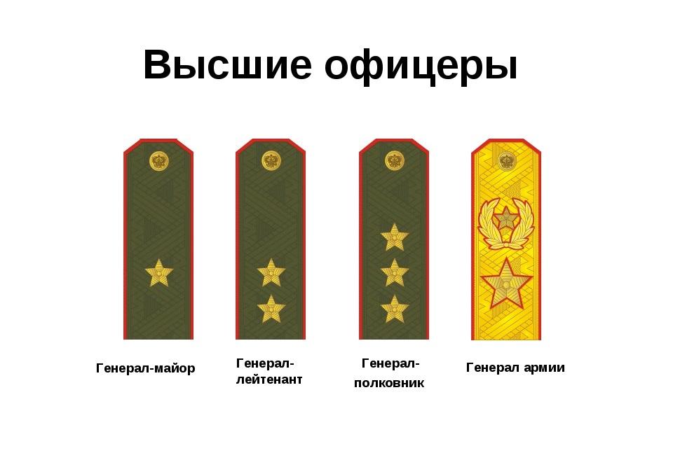 Перечень высших офицеров