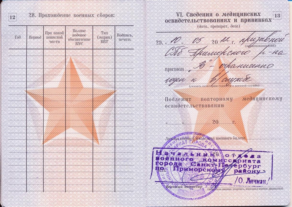Категория В в военном билете