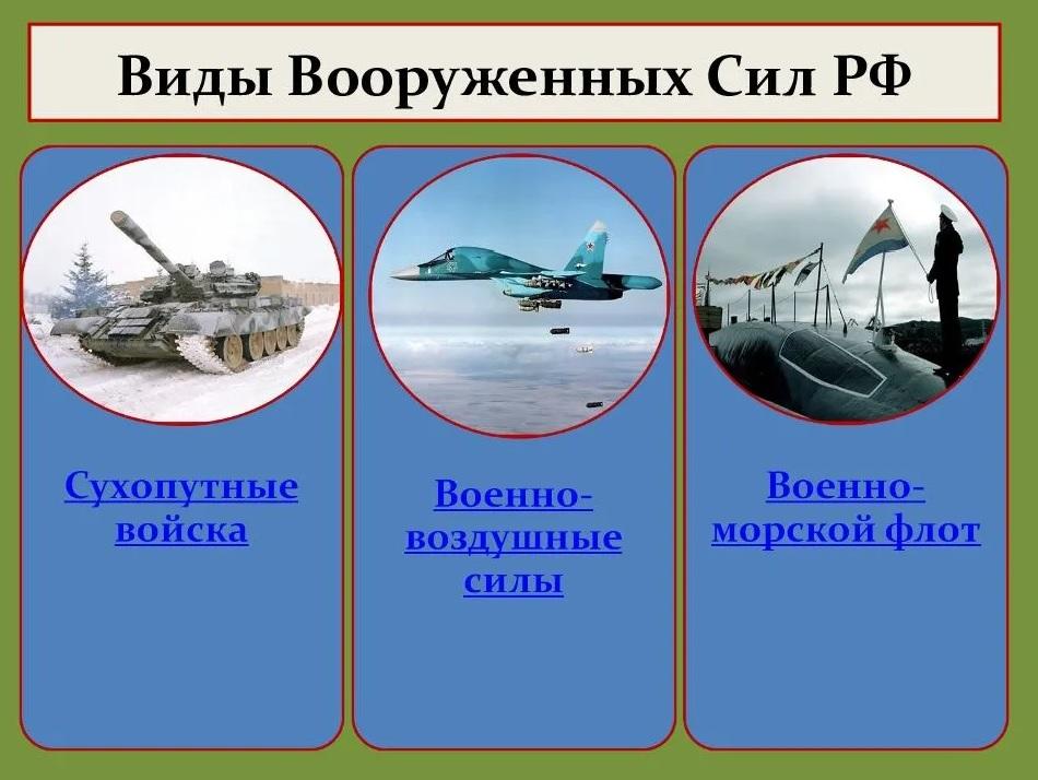 Виды войск РФ