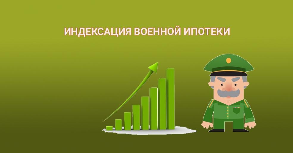 Индексация военной ипотеки