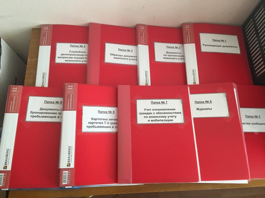 Документы по воинскому учету в организации